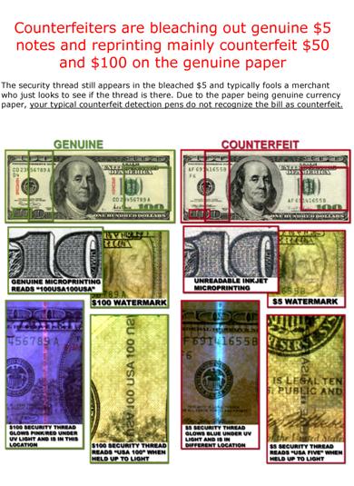 Counterfeit Cash